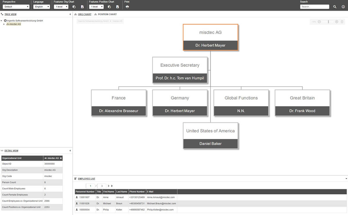 Ingentis org.manager simple structure overview