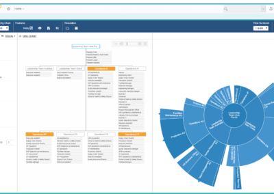 Ingentis org.manager web for SuccessFactors